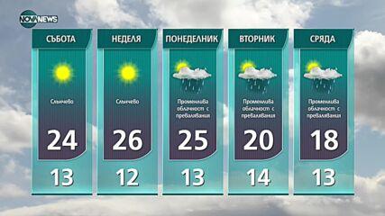 Прогноза за времето на NOVA NEWS (23.09.2021 – 20:00)