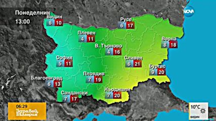 Прогноза за времето (10.10.2016- сутрешна)