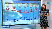 Прогноза за времето (24.06.2018 - обедна емисия)