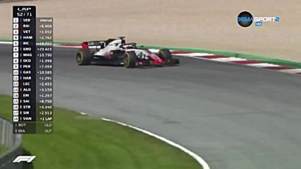 Как се разви до този момент шампионатът във Формула 1?