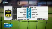 Спортни новини на NOVA NEWS (22.04.2021 - 14:00)