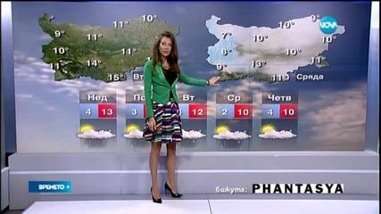 Прогноза за времето (28.02.2015 - централна)
