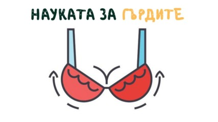 Науката за гърдите