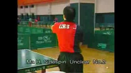 Ma Lin