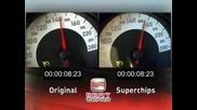 Тест на Seat Leon Cupra с чип - тунинг от Superchips!