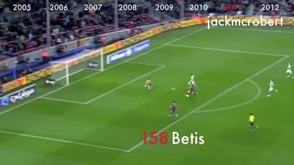 Всичките 222 гола на Меси за Барселона