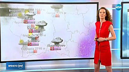 Прогноза за времето (14.01.2019 - централна емисия)