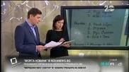 """В """"Моята новина"""": Токът в село Лозен - """"Здравей, България"""""""