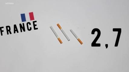 Колко цигари можете да си купите за 1 долар по света