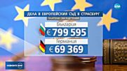 България плаща стотици хиляди заради нарушени човешки права