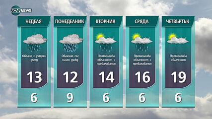 Прогноза за времето на NOVA NEWS (17.04.2021 - 14:00)