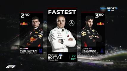 Ботас бе най-бърз във втората тренировка в Абу Даби