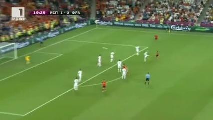 ! * Испания 2:0 Франция! Чаби Алонсо 19'/90'