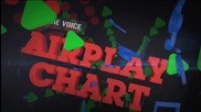 The Voicetv - Airplay Chart part.4 (20.02.2016)
