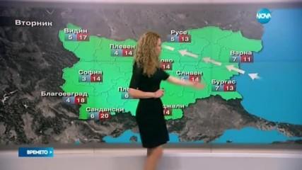 Прогноза за времето (17.04.2016 - централна емисия)
