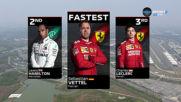 Първа свободна тренировка за Гран при на Китай /репортаж/