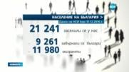 Всеки час четирима българи напускат страната