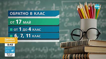 Ваня Кастрева: Няма основание за намаляване на учебния материал за матурите