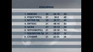 """""""Ботев"""" излезе трети след 5-0 срещу """"Пирин"""" (ГД)"""