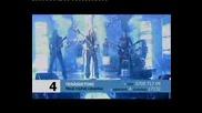 Tersbetoni - Miss Miehet (eurovision 2008)