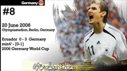 Всички 16 гола на Клозе на световни първенства !