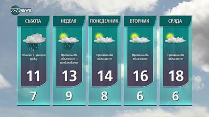 Прогноза за времето на NOVA NEWS (15.10.2021 – 14:00)