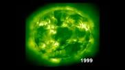 Co2 Според Някои Не Е Причина За Глобалното Затопляне