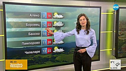 Прогноза за времето (20.06.2019 - сутрешна)