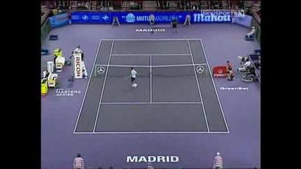 Тhe Best Of Roger Federer