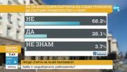 ПРЕДИ СТАРТА НА 45-ИЯ ПАРЛАМЕНТ: Каква е следизборната равносметка