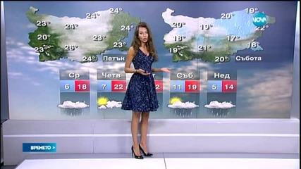 Прогноза за времето (15.04.2015 - обедна)