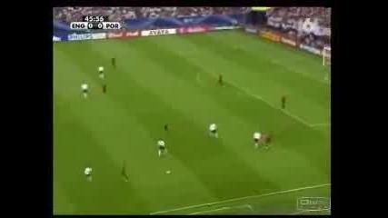 Cristiano Ronaldo-World Cup 2006