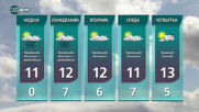 Прогноза за времето на NOVA NEWS (29.01.2021 - 22:00)