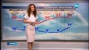 Прогноза за времето (09.04.2016 - обедна)