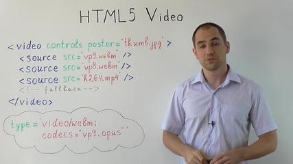 Вграждане на видео в Html сайт