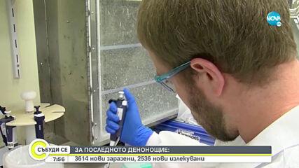 3614 са новите случаи на коронавирус у нас