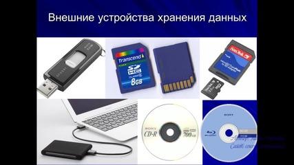 4.1. Внешние устройства хранения данных