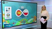 Спортни новини на NOVA NEWS (19.06.2021 - 20:00)
