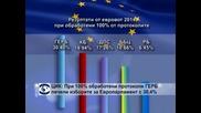 Окончателно: ГЕРБ - 6 мандата, БСП и ДПС - по 4, ББЦ - 2, РБ - 1, чакат се преференциите