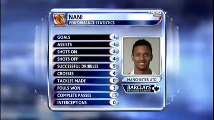 Man. United 2:1 Man. City 12.02.2011