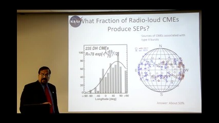 Solar Radio Observations & Solar Weather Part2/2