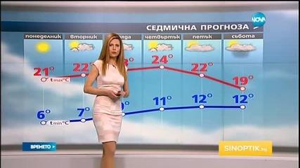 Прогноза за времето (04.03.2016 - централна)