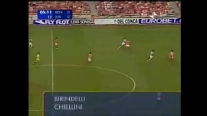 Ibrahimovic top 15 goals