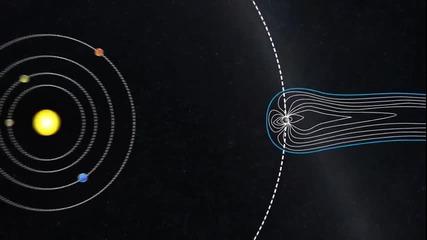 Магнитното поле на Юпитер в Слънчевата система