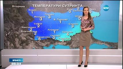 Прогноза за времето (20.01.2015г.- сутрешна)