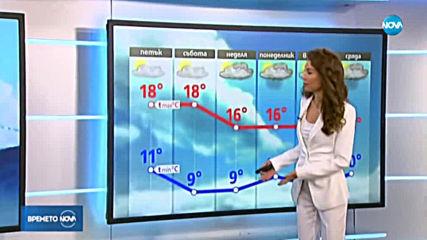 Прогноза за времето (14.11.2019 - централна)
