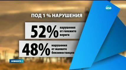Констатираните нарушения по бензиностанциите са под 1% - следобедна емисия