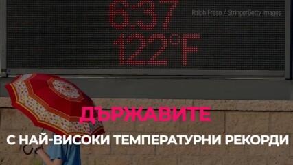 Държавите с най-високи температурни рекорди