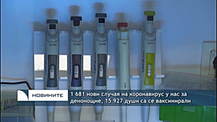 1 681 нови случая на коронавирус у нас за денонощие, 15 927 души са се ваксинирали