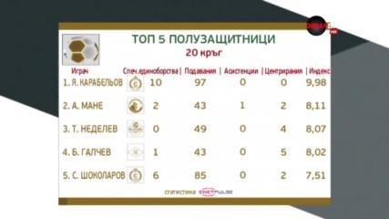 Славист пребори конкуренцията за номер 1 сред халфовете